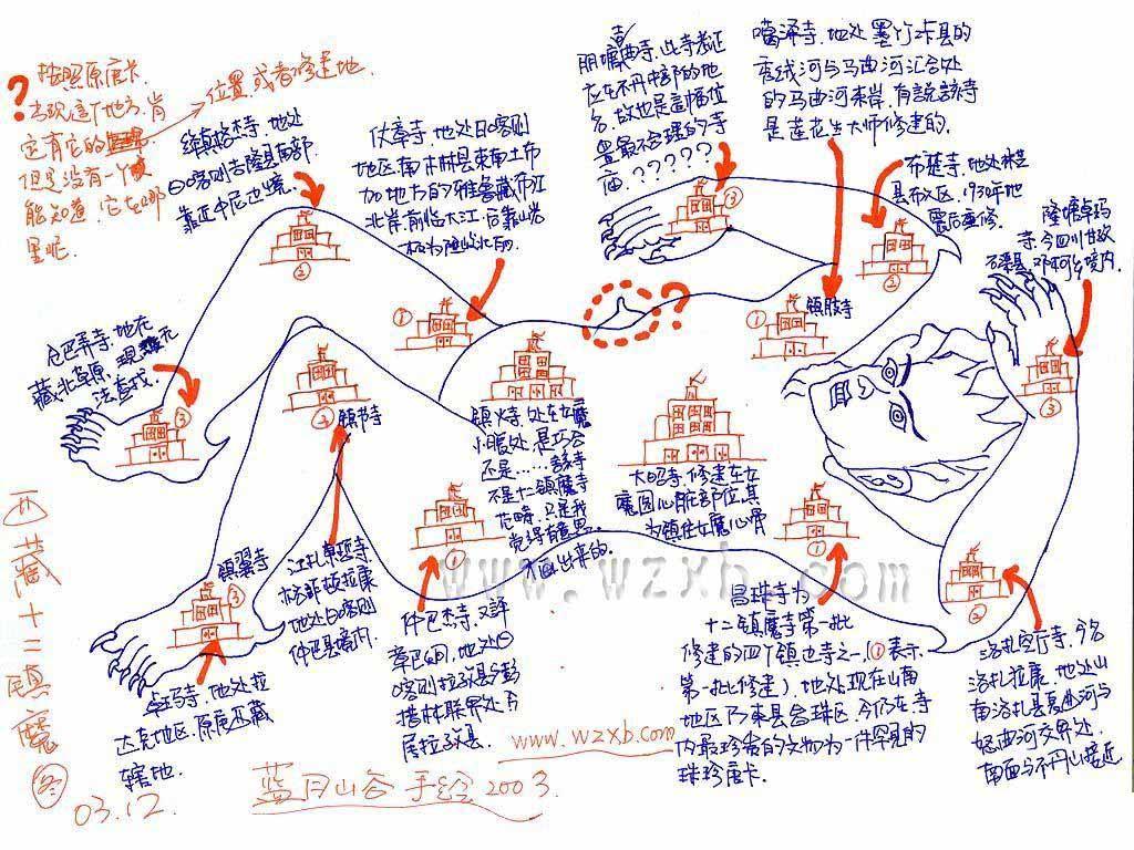 西藏十二寺手绘地图